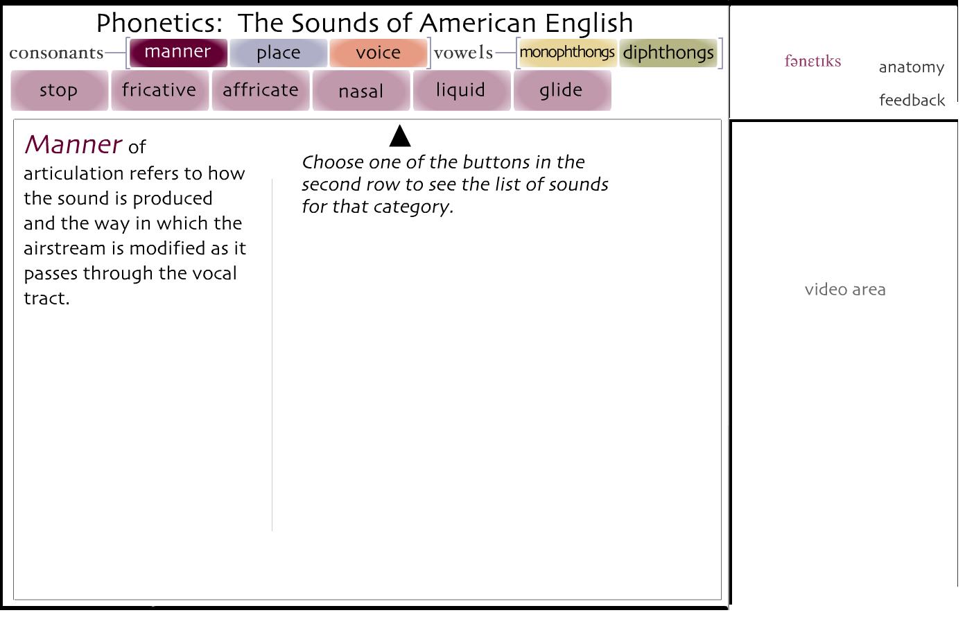 Os Sons da Lingua Inglesa
